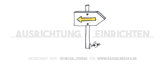 """Auf einem Wegweiser zeigt auf dem Schild mit dem Pfeil nach rechts ein """"Pfeil nach links"""". Wie verwirrend. Hier muss dringend etwas neu ausgerichtet werden!"""
